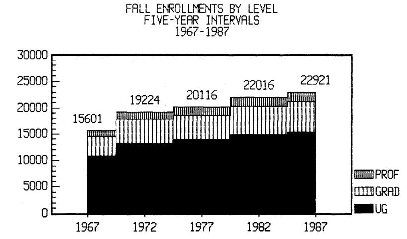 5 year interval enrollment