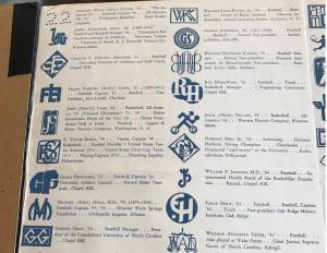List of famous monograms belonging to club members